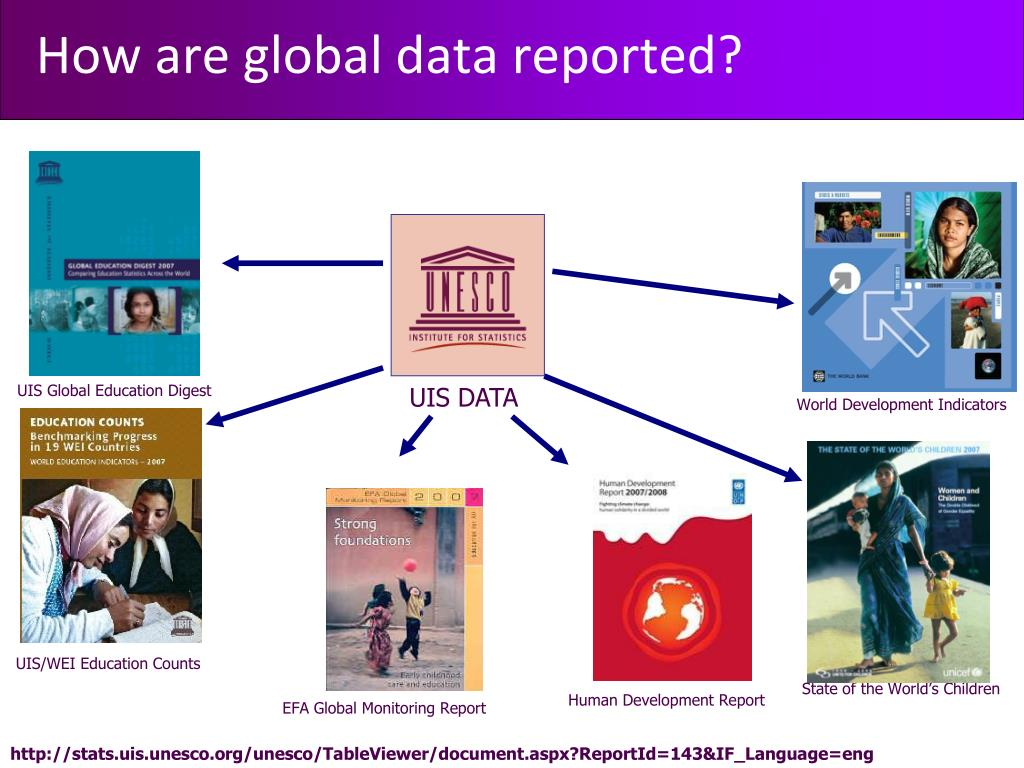 How are global data reported?