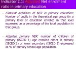 indicator 2 1 adjusted net enrolment ratio in primary education