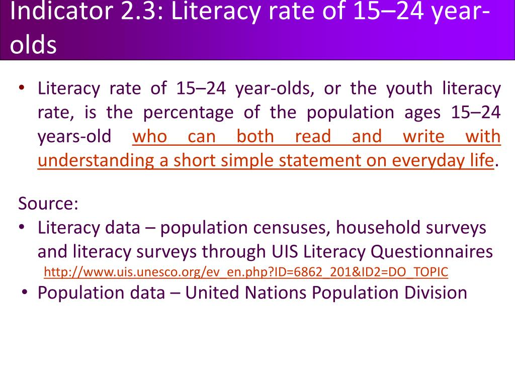 Indicator 2.3: Literacy rate of 15–24 year-olds