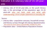 indicator 2 3 literacy rate of 15 24 year olds