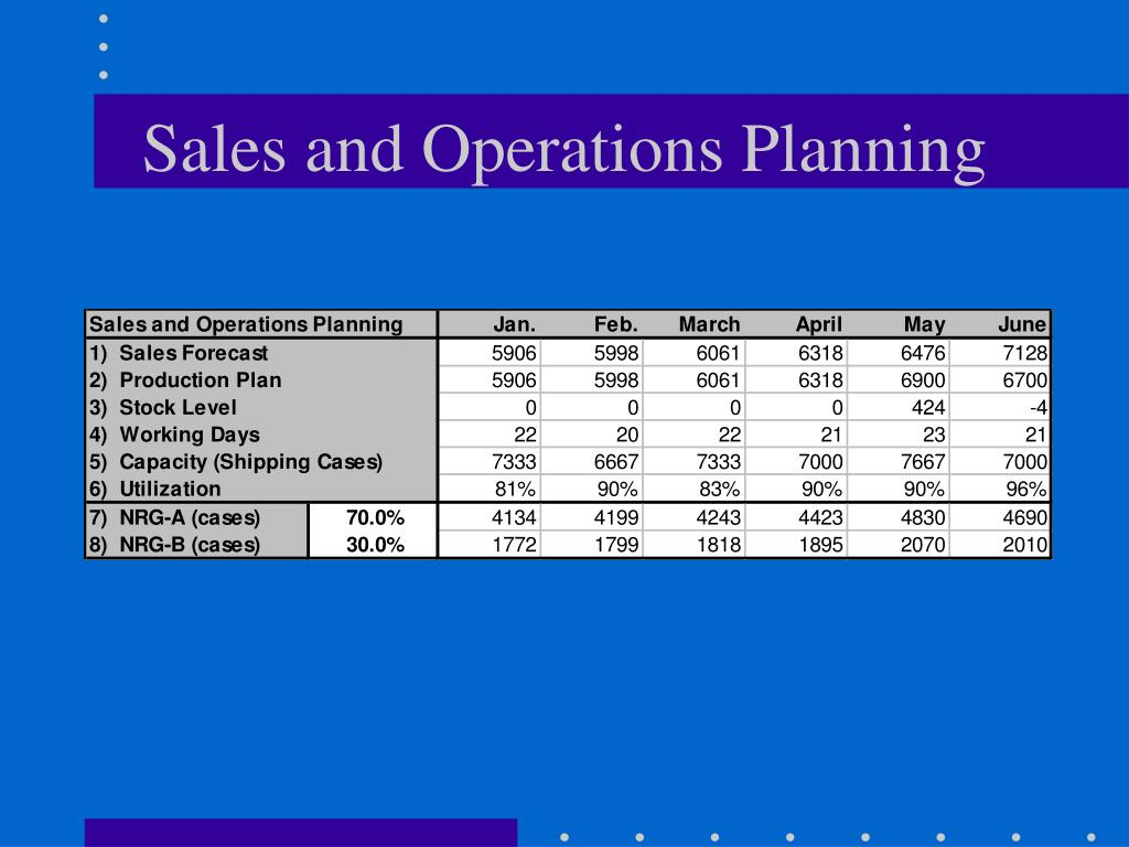 what is sales and operations planning s op software compare