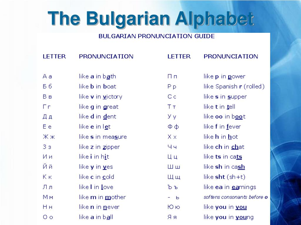 The Bulgarian Alphabet