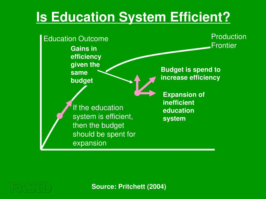 Is Education System Efficient?