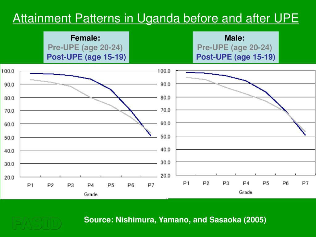Attainment Patterns in Uganda before and after UPE