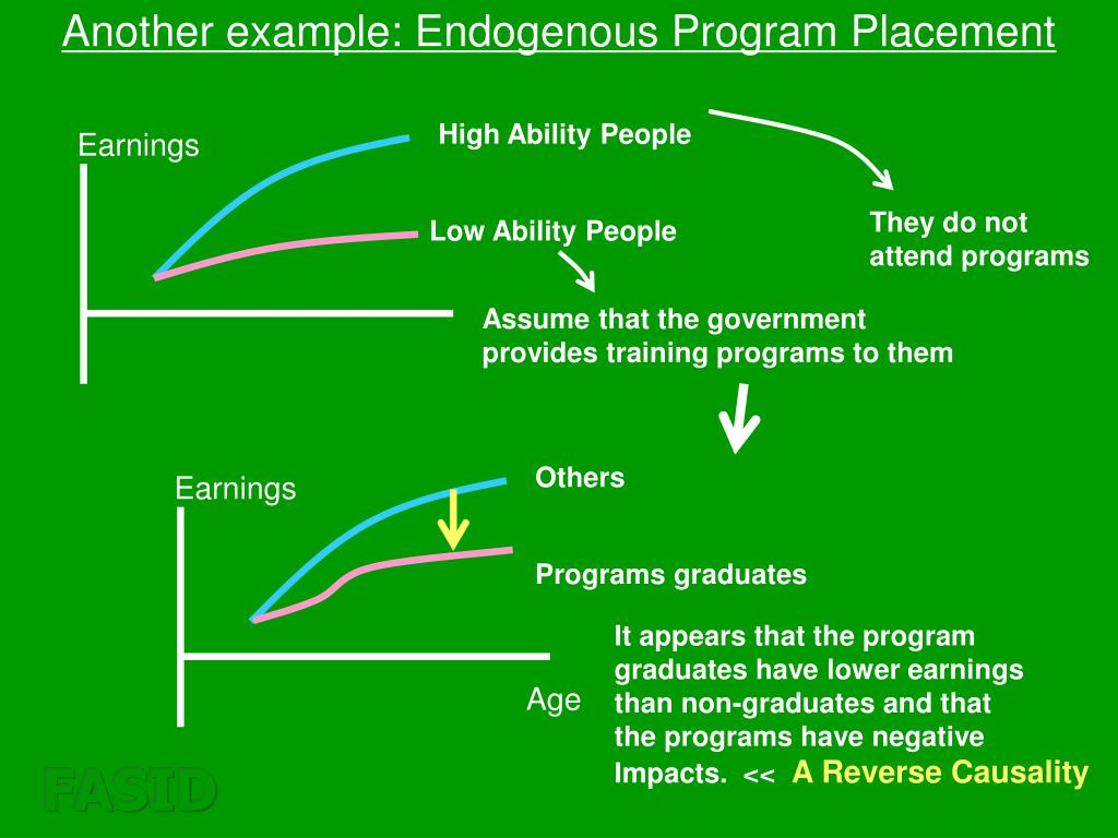 Another example: Endogenous Program Placement