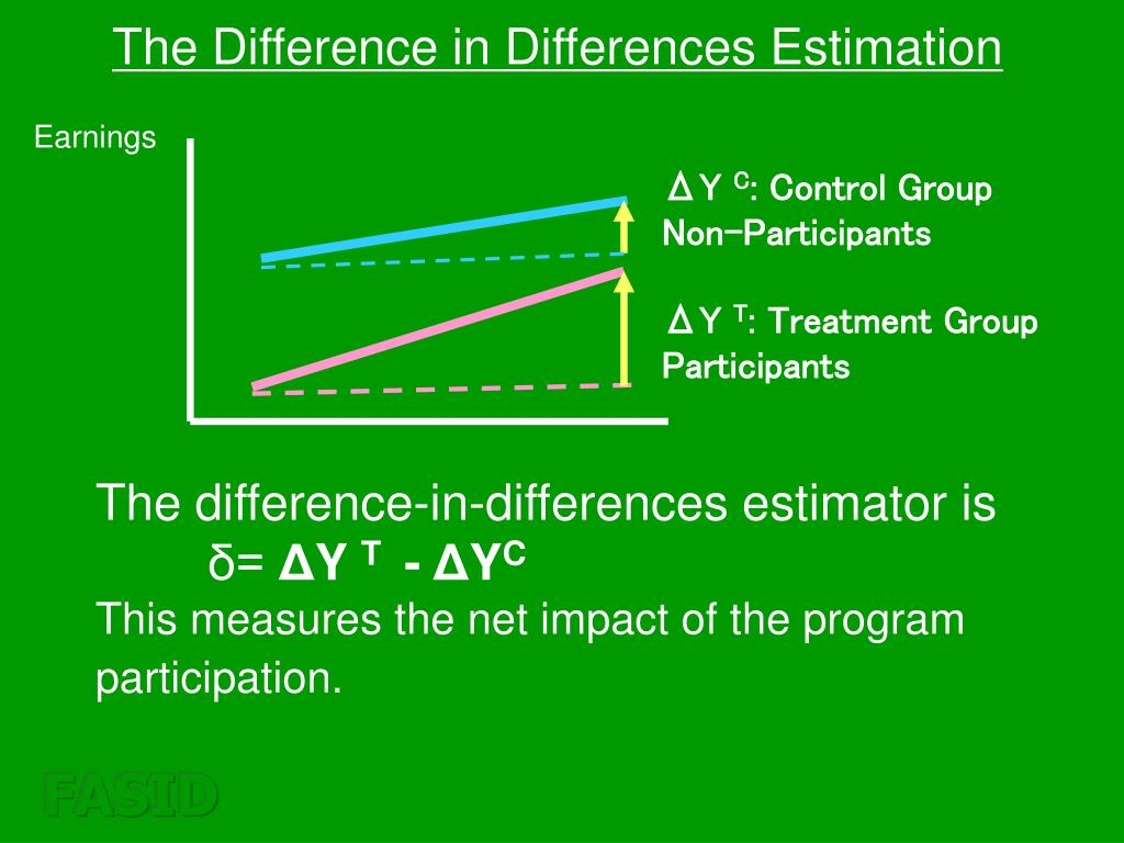 The Difference in Differences Estimation