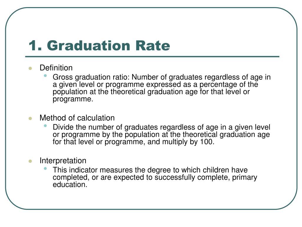 1. Graduation Rate