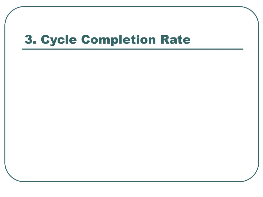 3. Cycle Completion Rate