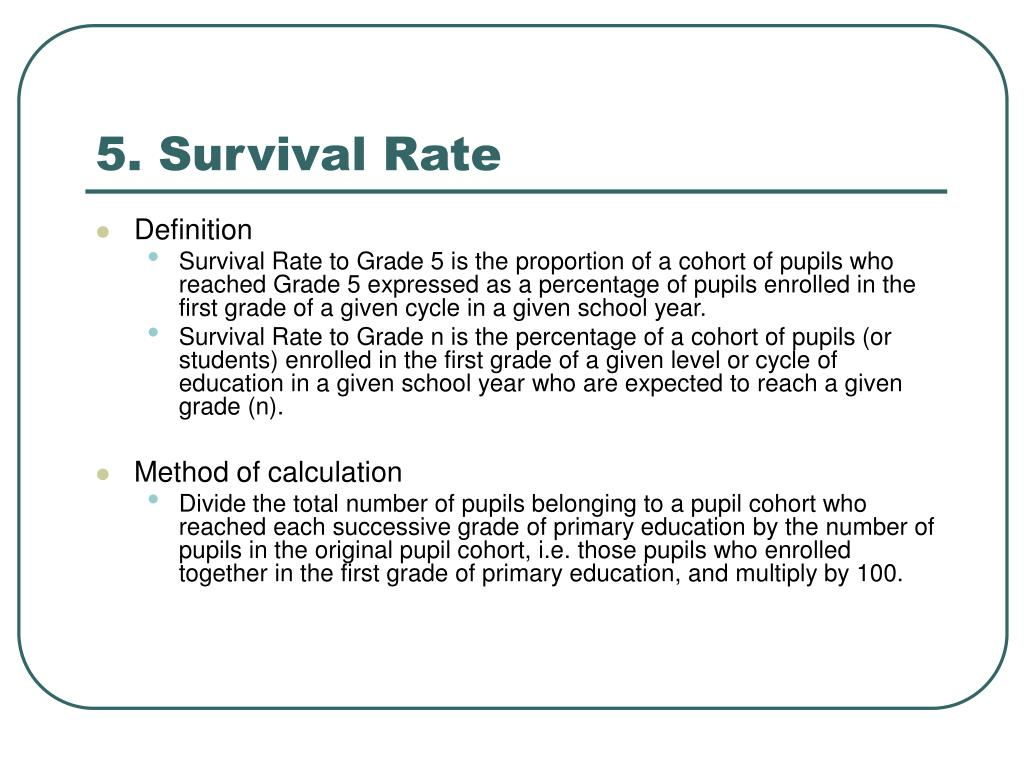 5. Survival Rate