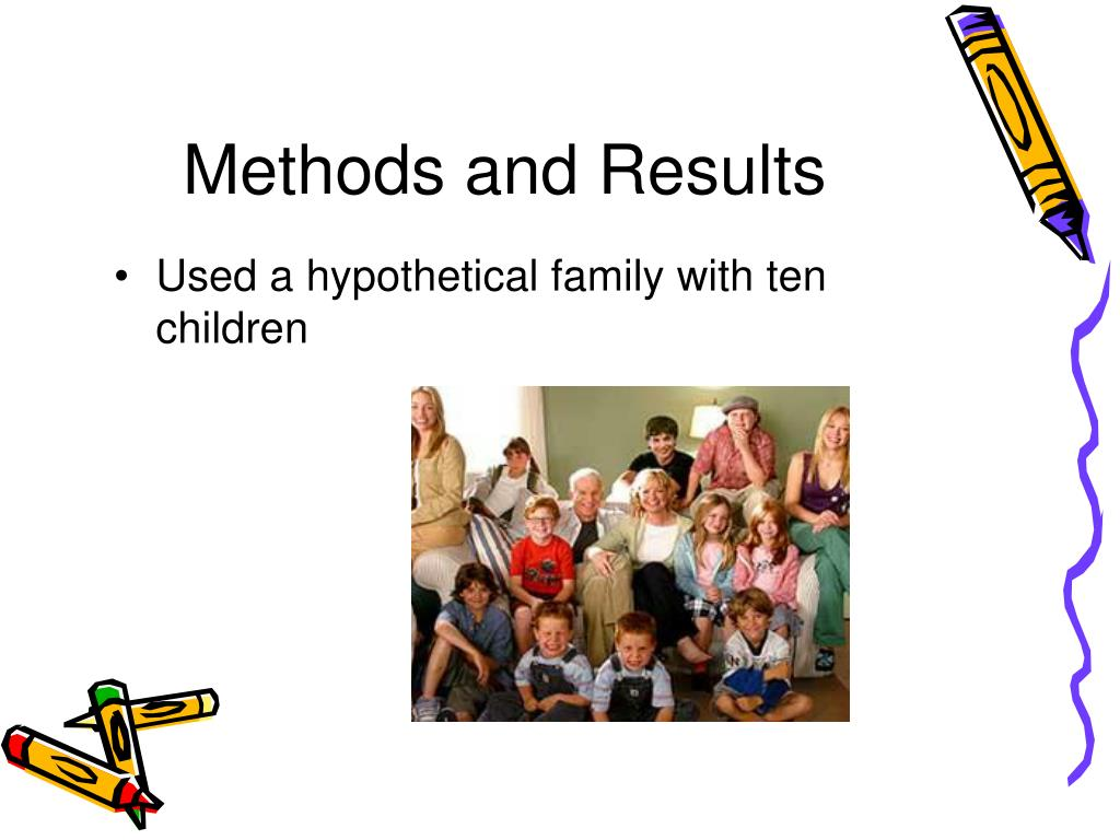 The Confluence Model: Birth Order as a Within-Family or Between-Family Dynamic?