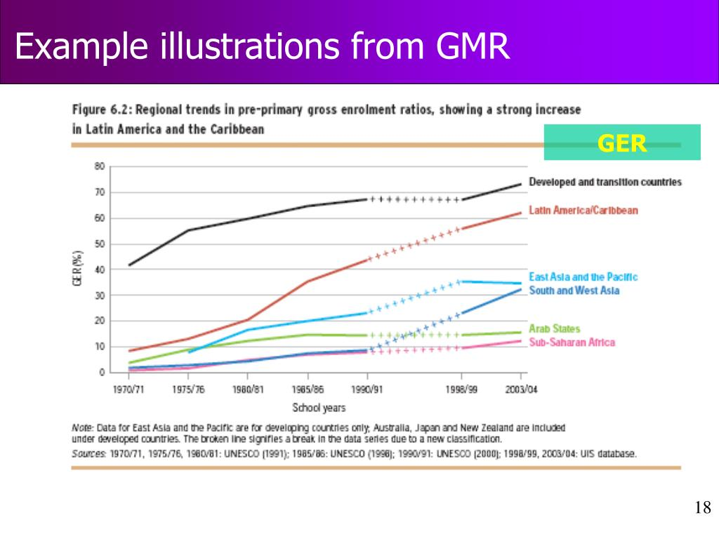 Example illustrations from GMR