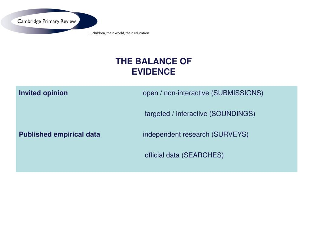 THE BALANCE OF EVIDENCE