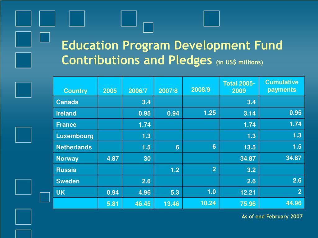 Education Program Development Fund Contributions and Pledges