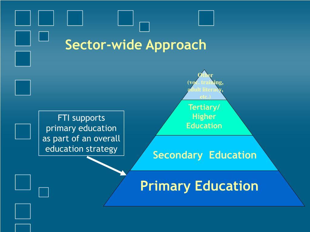 Tertiary/ Higher Education