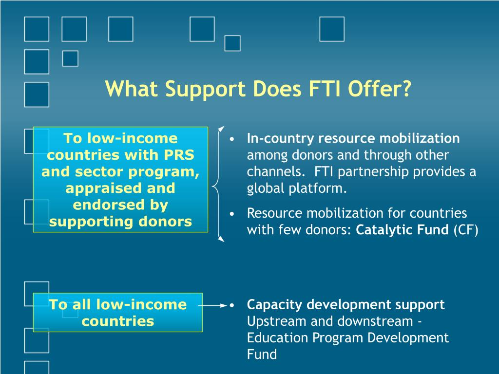 What Support Does FTI Offer?
