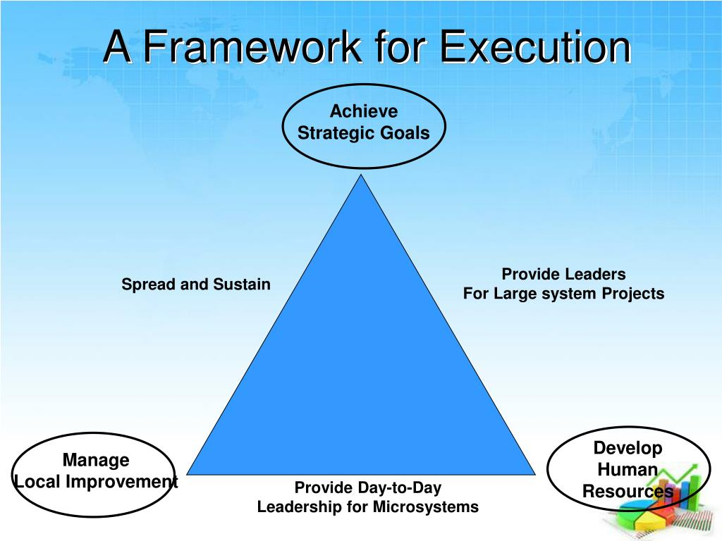 A Framework for Execution