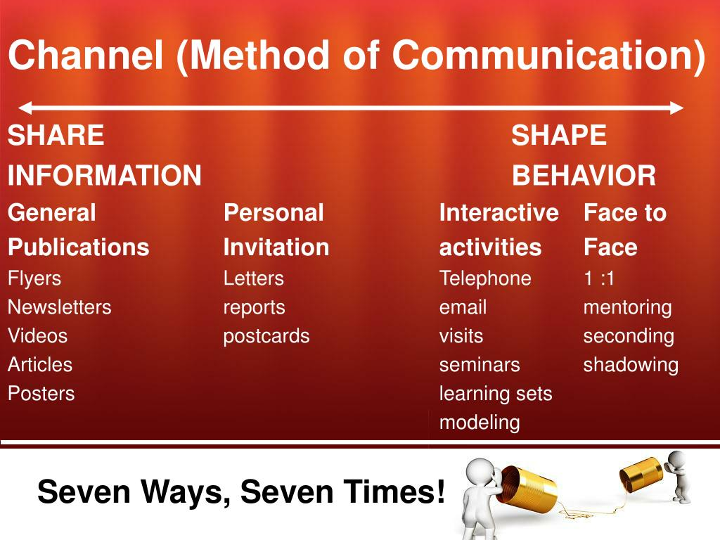 Channel (Method of Communication)