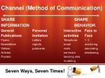 channel method of communication