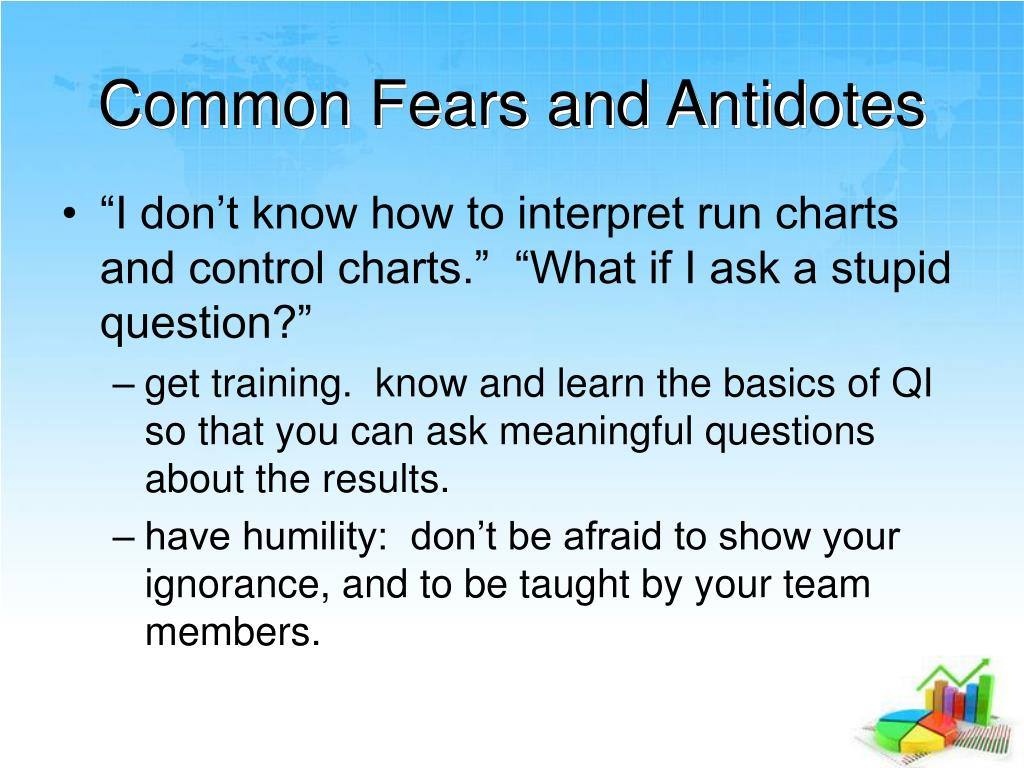 Common Fears and Antidotes