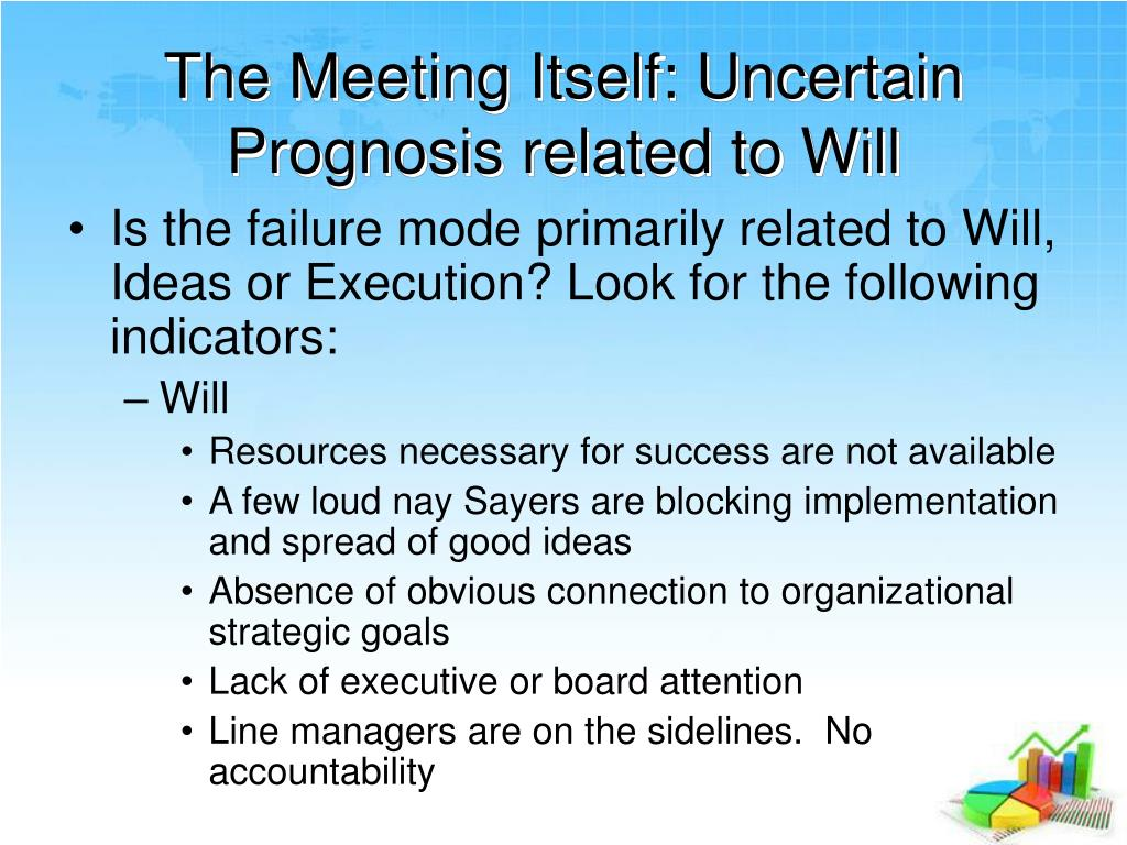 The Meeting Itself: Uncertain Prognosis related to Will