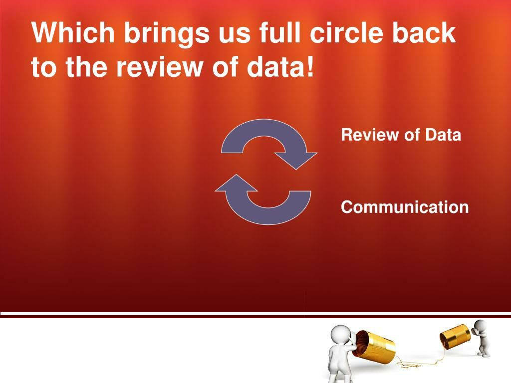 Which brings us full circle back to the review of data!