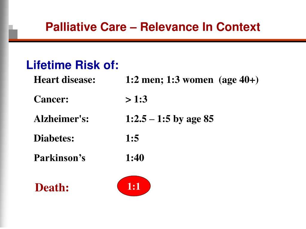 Palliative Care – Relevance In Context