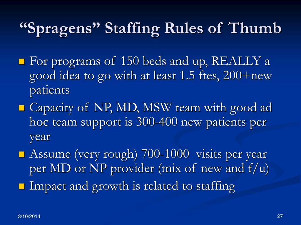 """""""Spragens"""" Staffing Rules of Thumb"""
