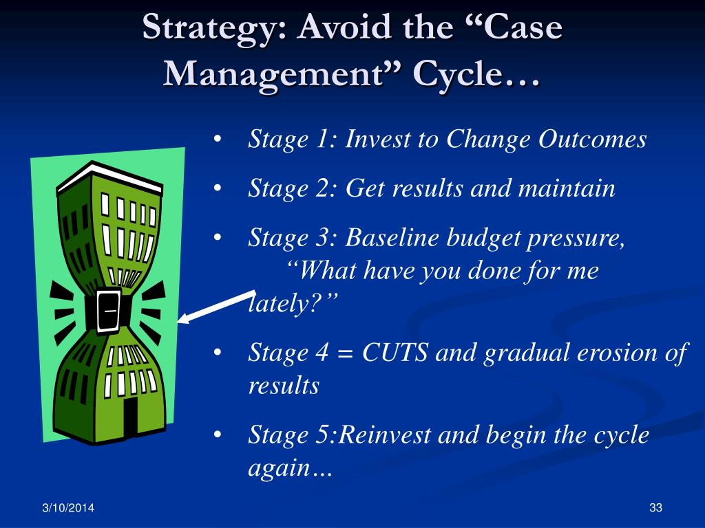 """Strategy: Avoid the """"Case Management"""" Cycle…"""