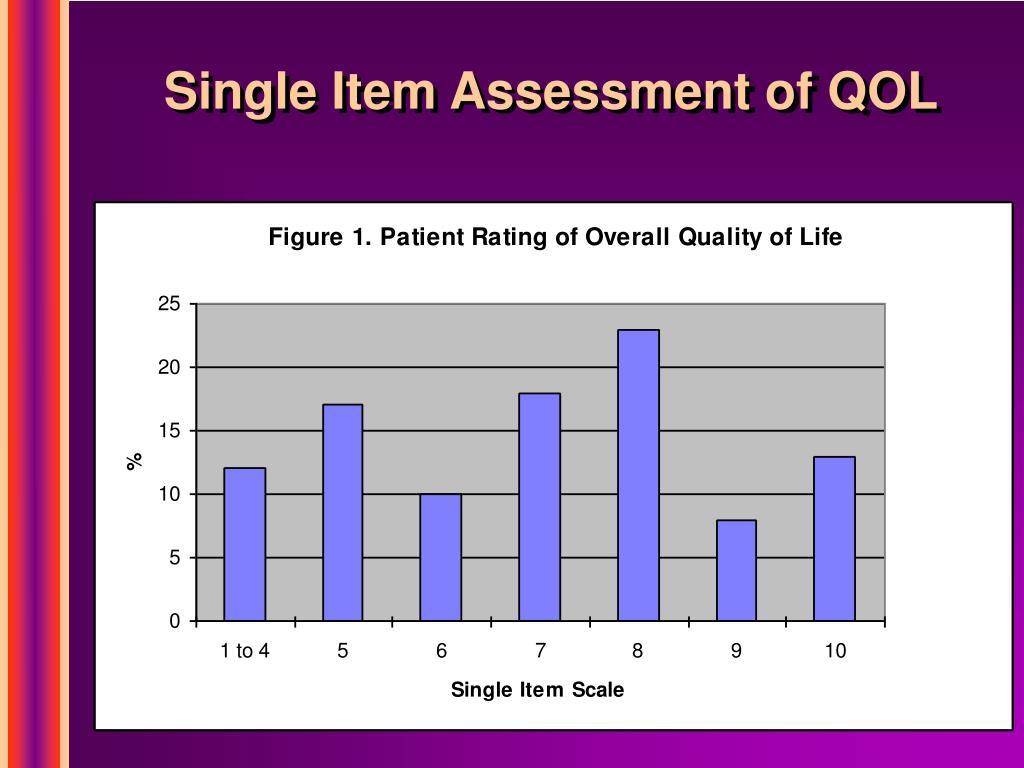 Single Item Assessment of QOL