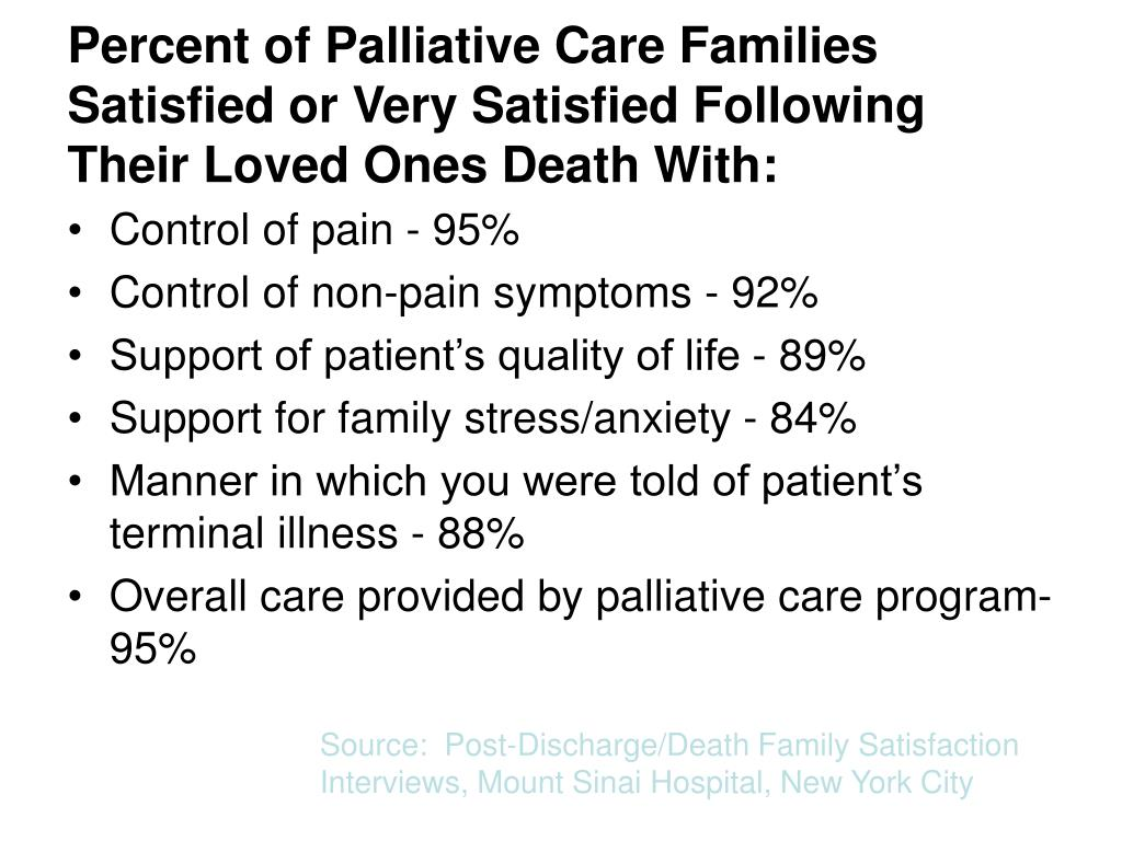 Percent of Palliative Care Families Satisfied or Very Satisfied Following Their Loved Ones Death With: