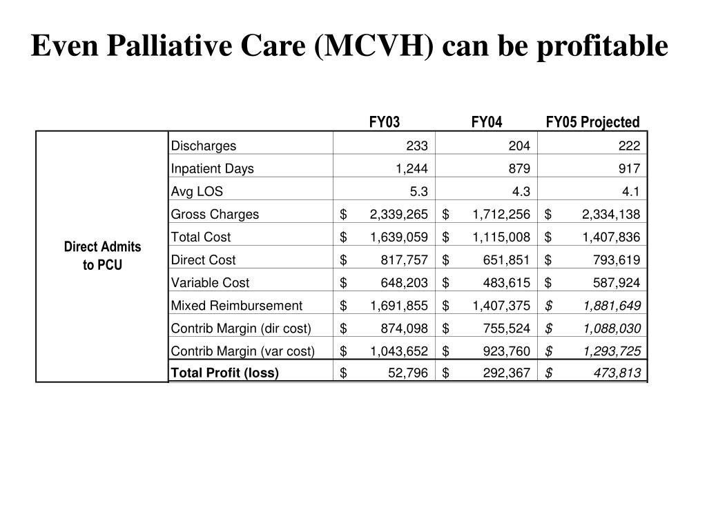 Even Palliative Care (MCVH) can be profitable