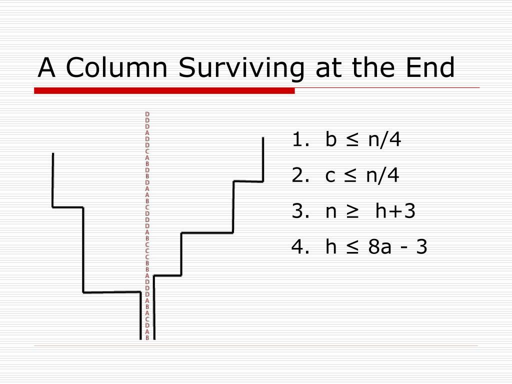 A Column Surviving at the End