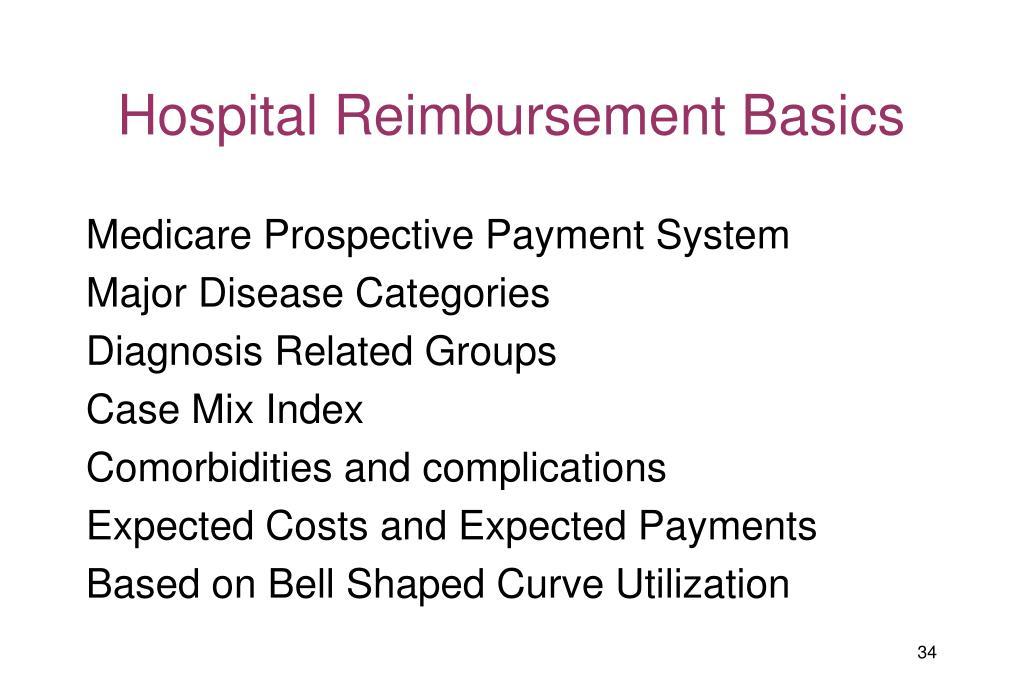 Hospital Reimbursement Basics