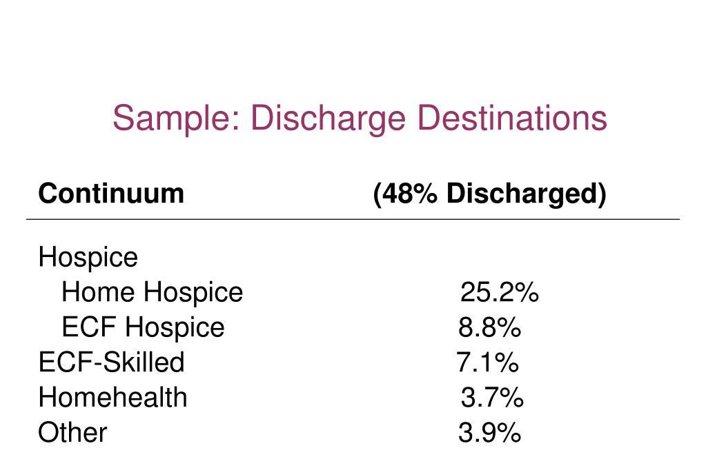 Sample: Discharge Destinations