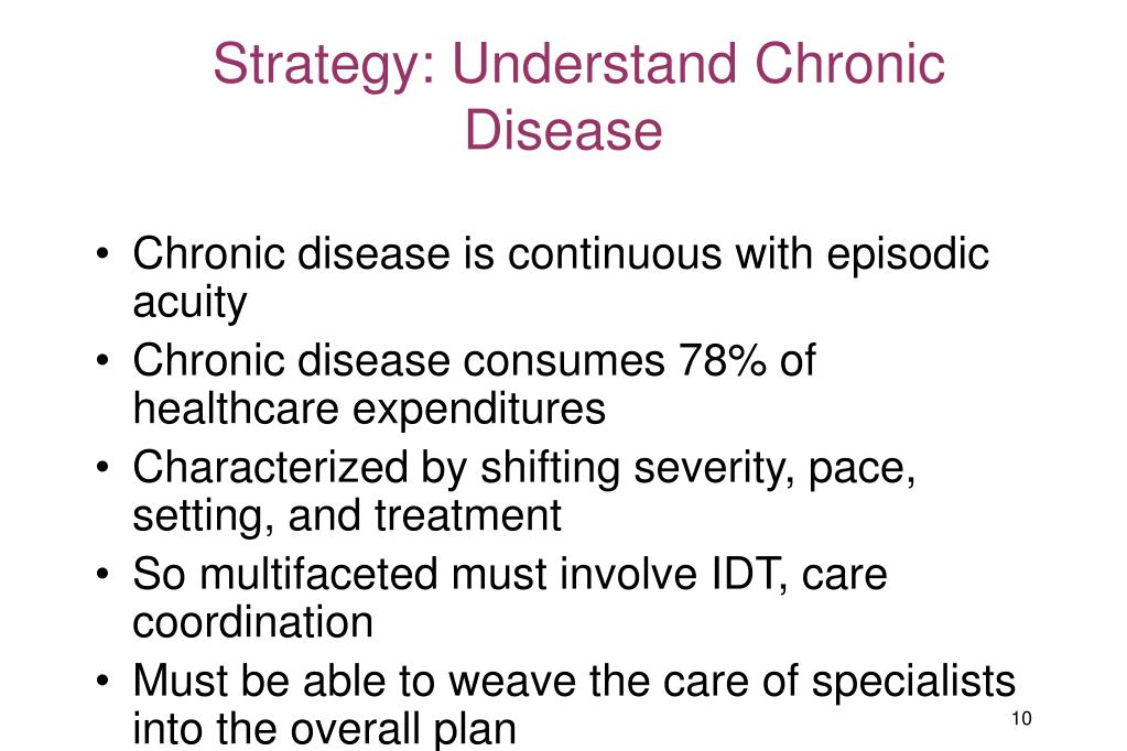 Strategy: Understand Chronic Disease
