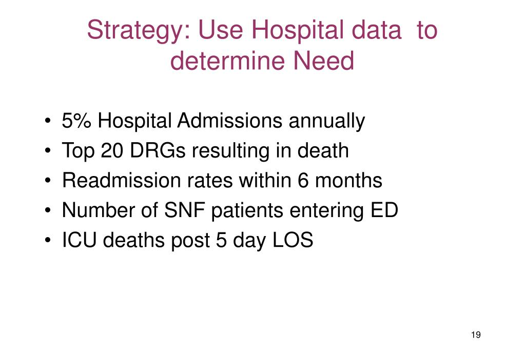 Strategy: Use Hospital data  to determine Need