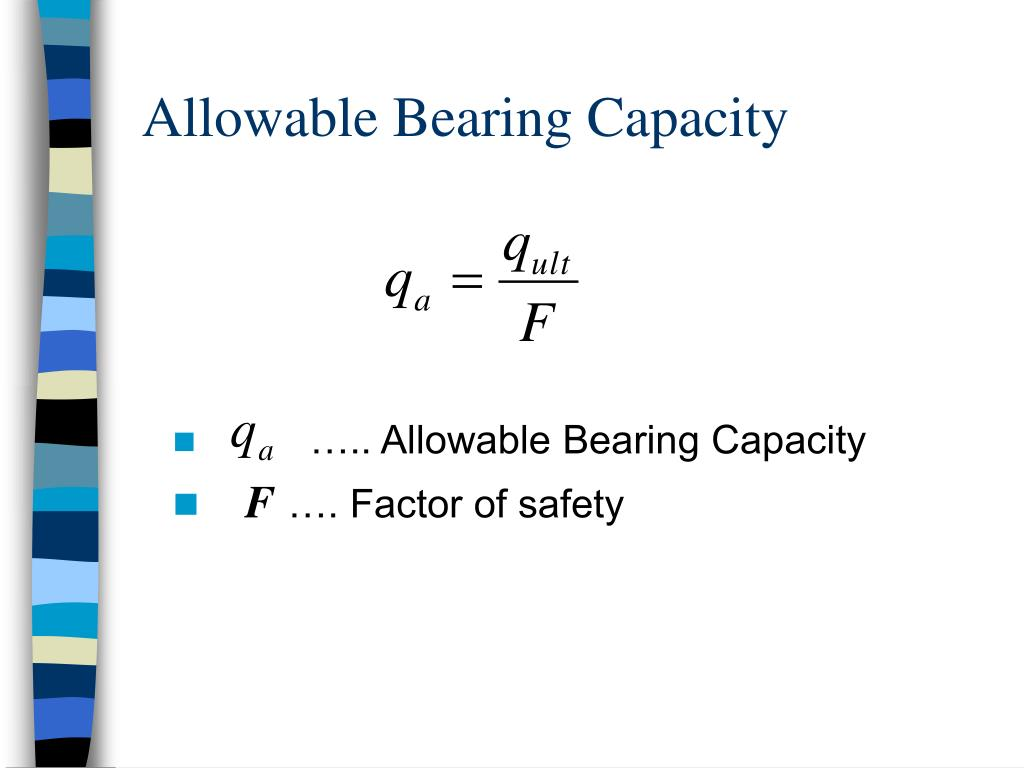 Allowable Bearing Capacity