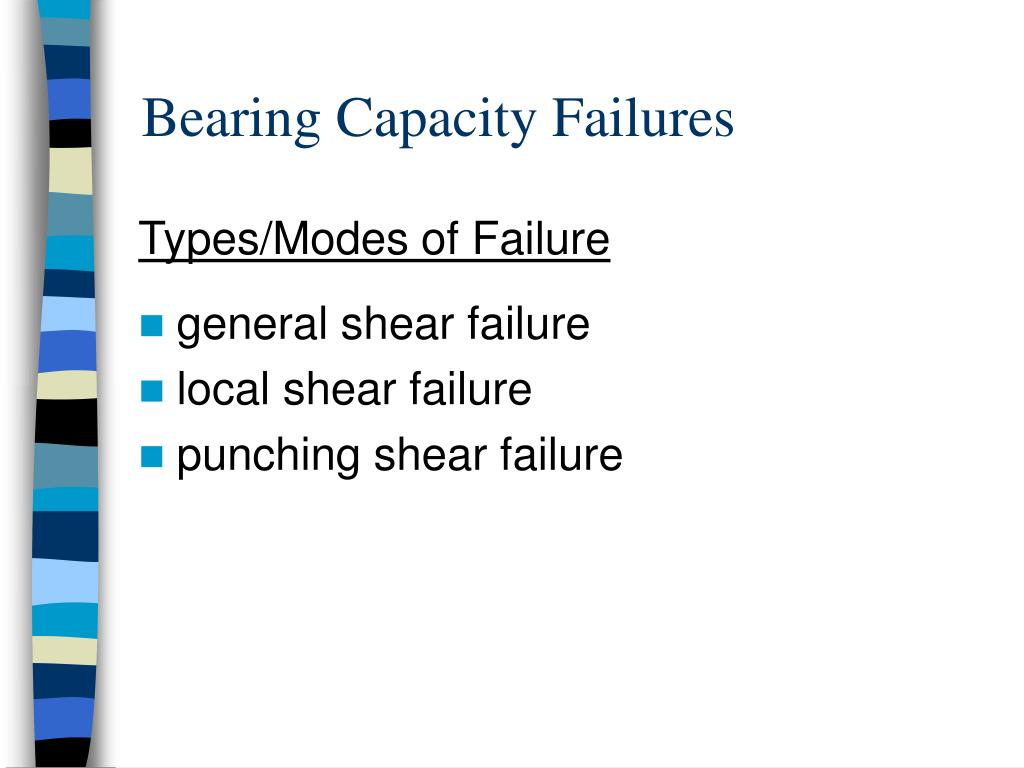 Bearing Capacity Failures