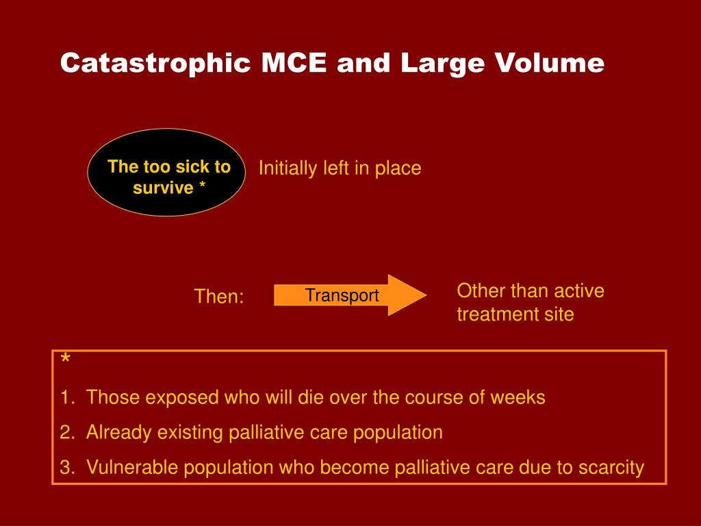 Catastrophic MCE and Large Volume