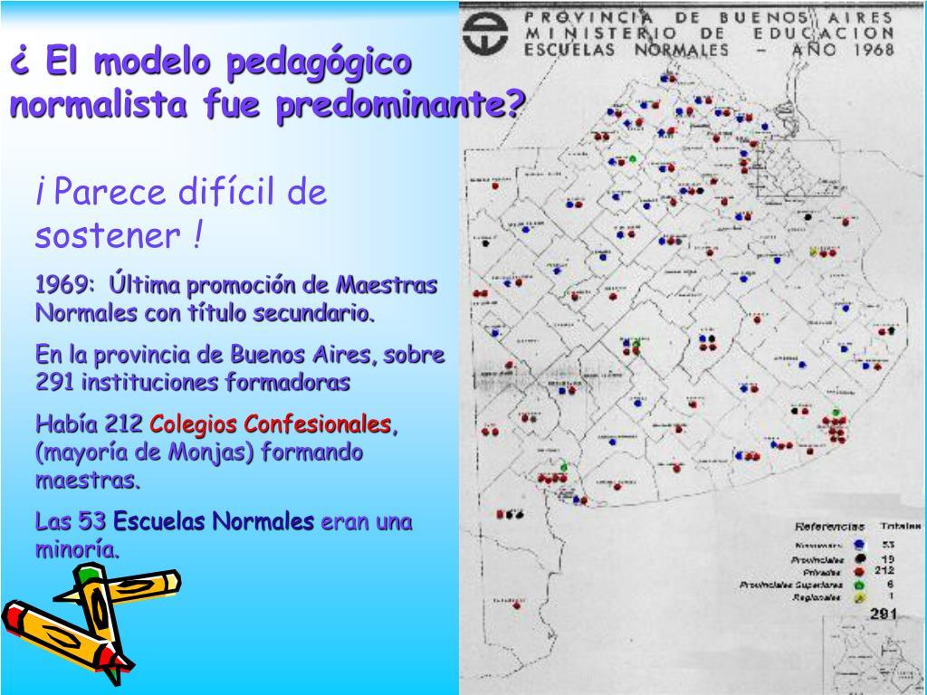 ¿ El modelo pedagógico  normalista fue predominante?