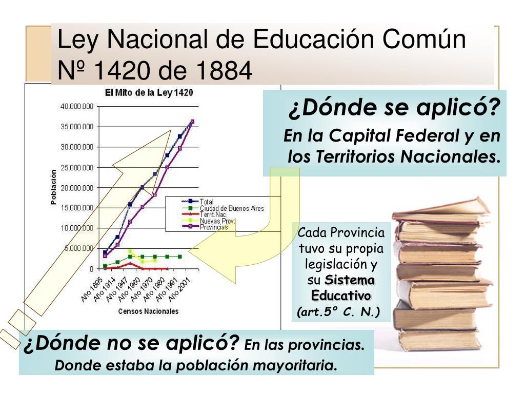 Ley Nacional de Educación Común Nº 1420 de 1884