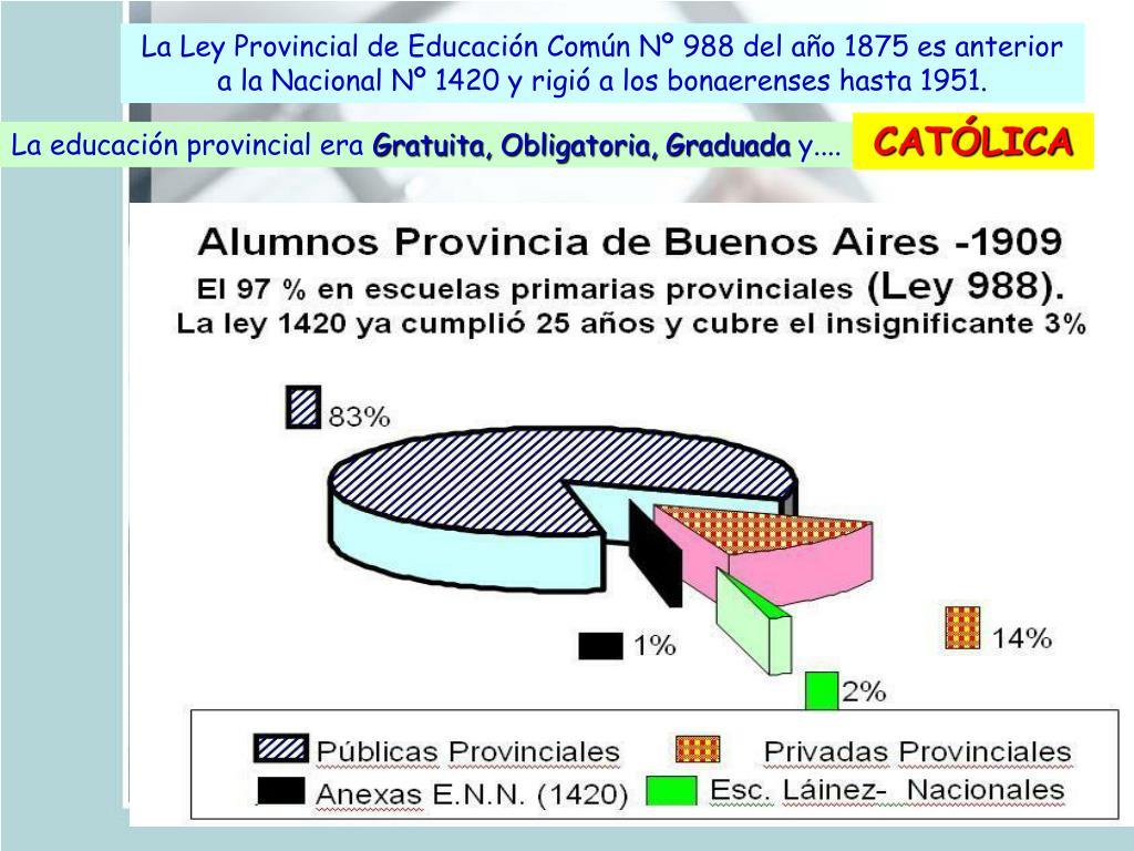 La Ley Provincial de Educación Común Nº 988 del año 1875 es anterior a la Nacional Nº 1420 y rigió a los bonaerenses hasta 1951.