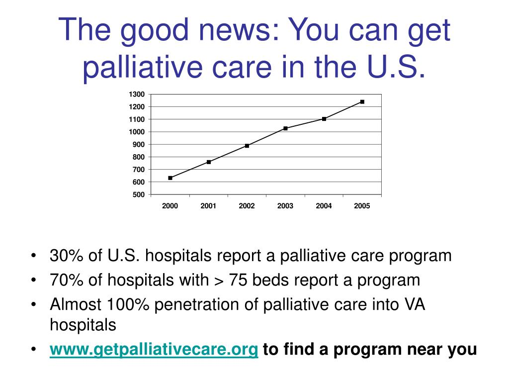 The good news: You can get palliative care in the U.S.