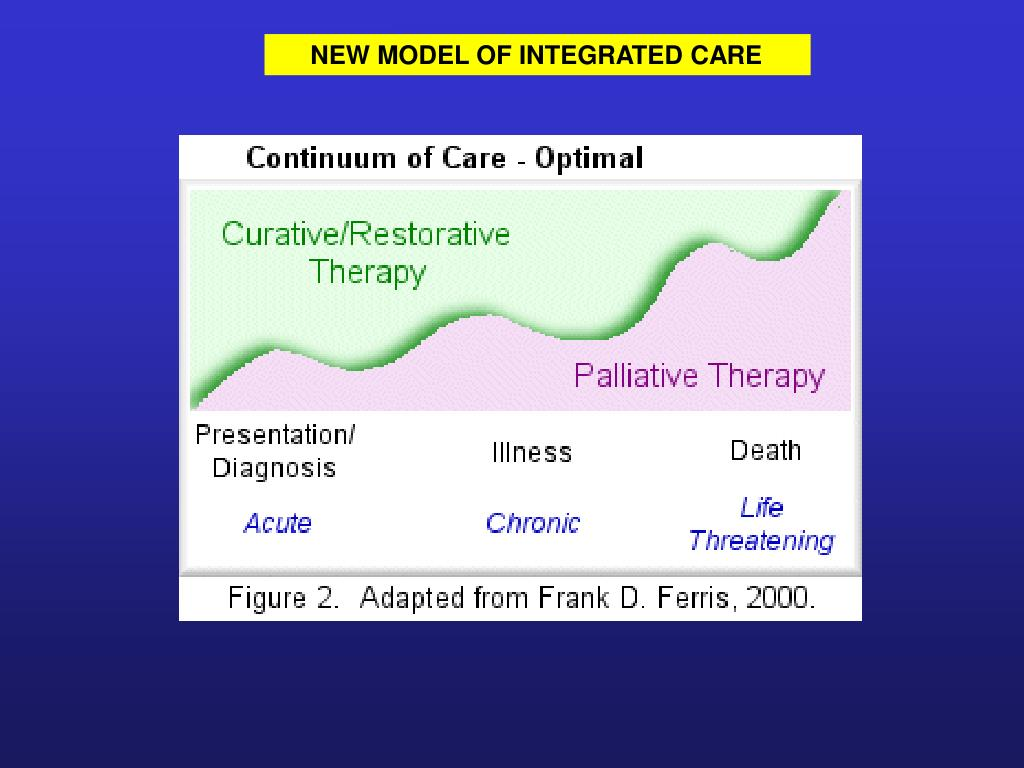 NEW MODEL OF INTEGRATED CARE