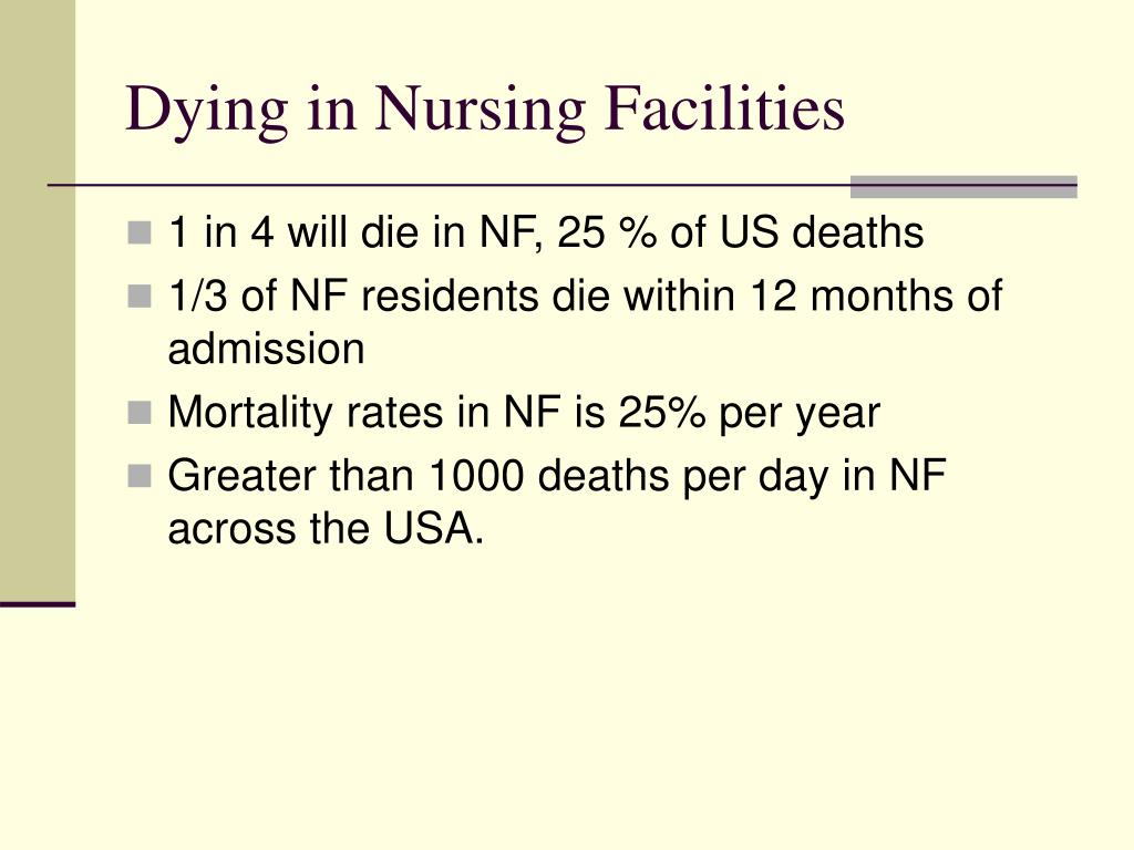 Dying in Nursing Facilities