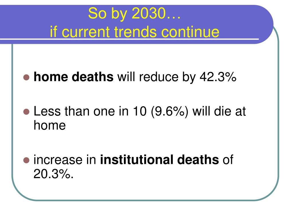 So by 2030…