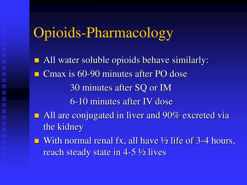 Opioids-Pharmacology