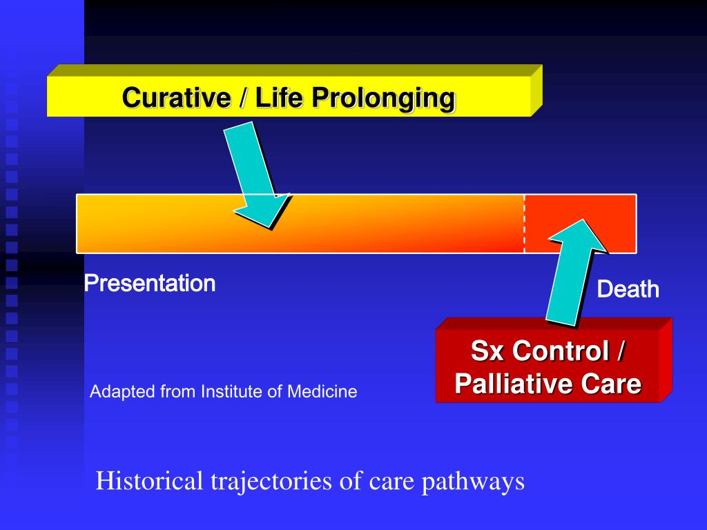 Curative / Life Prolonging