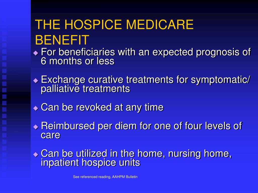 THE HOSPICE MEDICARE BENEFIT