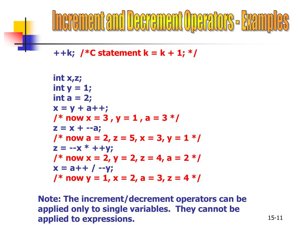 Increment and Decrement Operators - Examples
